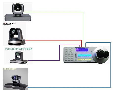 科達kedacom視頻會議攝像機控制鍵盤NK-BR3004CKC 1