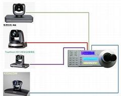 科達kedacom視頻會議攝像機控制鍵盤NK-BR3004CKC