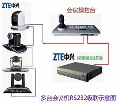 中興視頻會議攝像機專用控制鍵盤