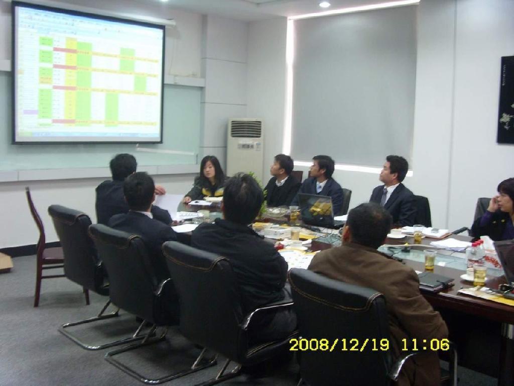 2009年NB全国销售会议