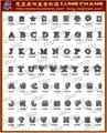diy字母饰品
