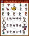 Popular jewelry accessories