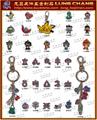手鏈配件 金屬吊飾  首飾品 吊飾 192