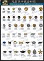 皮包 鞋飾 皮件 品牌 吊飾 五金 飾品 扣環193