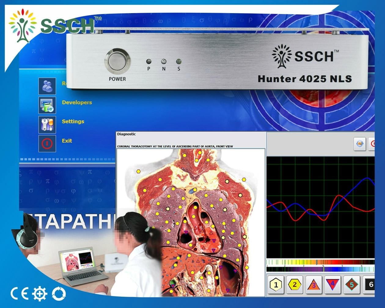 高精度NLS Metranon4025亨特临床医疗设备的智能自动全身健康设备 14