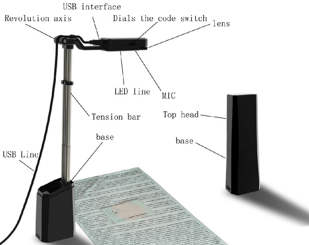 英耐特多用途多功能便攜式文檔掃描儀 2