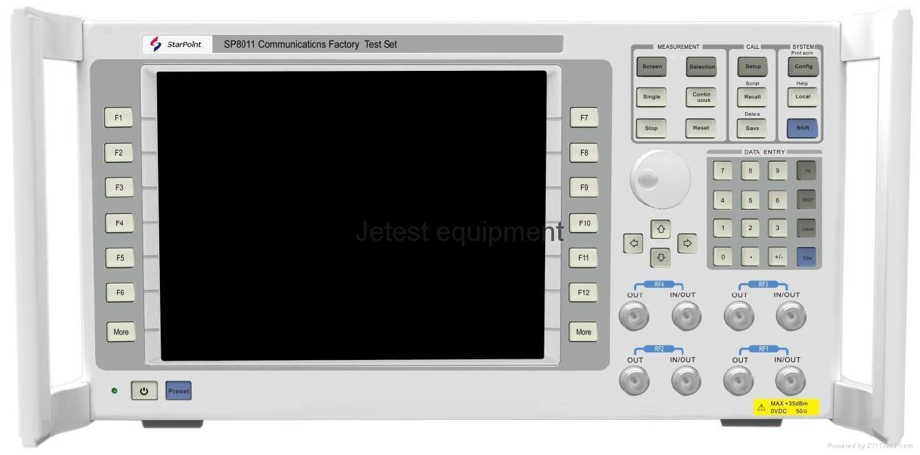 Communication Factory Test Set 1