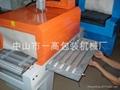 制药厂专用热收缩包装机 3