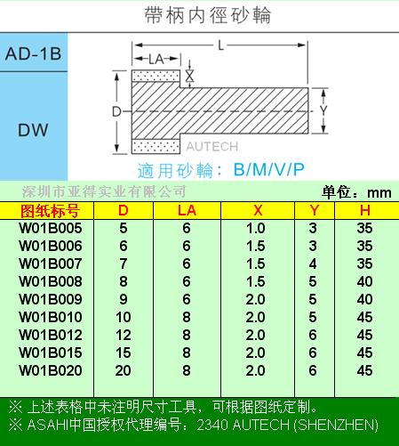 日本旭钻石原厂▲太阳牌砂轮◆内径研磨砂轮