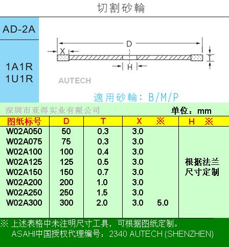 日本旭钻石原厂▲太阳牌电镀工具◆形状研磨