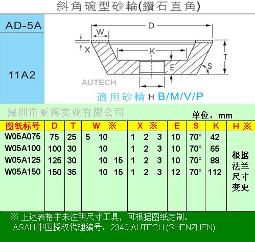 旭钻石原厂▲太阳牌树脂砂轮◆直型碗型砂轮