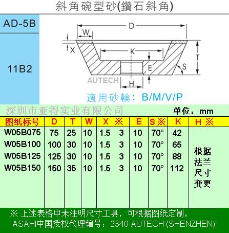 日本旭钻石原厂▲太阳牌砂轮◆斜角碗型砂轮