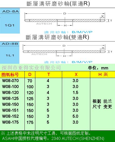 日本旭钻石原厂砂轮▲太阳牌砂轮◆金刚石斜角碗型砂轮(L型直角)