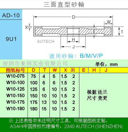 日本旭金刚石▲太阳牌滚轮◆钻石双面直型砂轮