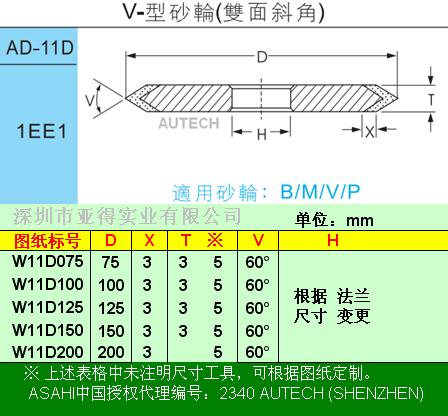 日本旭钻石原厂▲太阳牌陶瓷砂轮◆V型砂轮-外周斜角