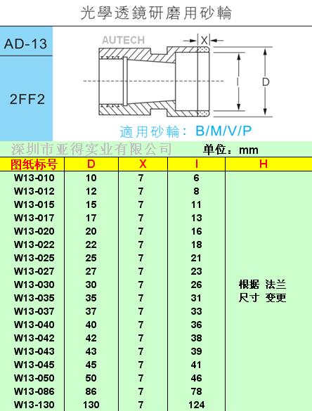 日本旭钻石▲太阳牌砂轮◆砂轮用手修磨石