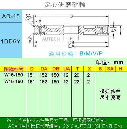日本旭钻石原厂▲太阳牌◆金刚石空心钻管