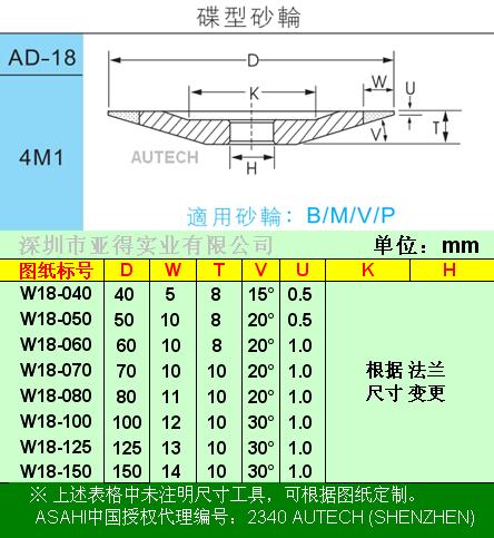 日本旭钻石原厂▲太阳砂轮◆金刚石碟形砂轮