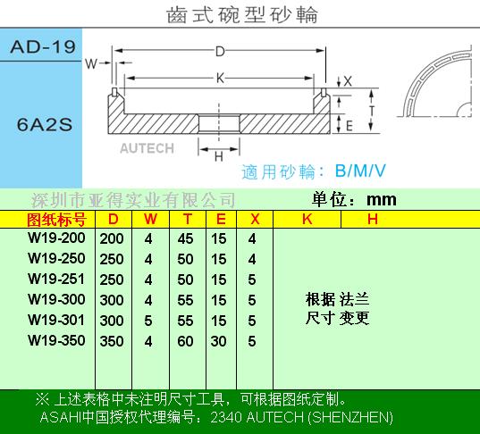 日本旭钻石▲太阳牌合资厂◆金刚石背面减量砂轮(齿式碗型砂轮)