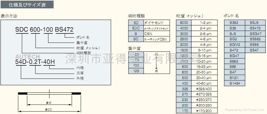 旭樹脂結合劑燒結刀片 ASAHI DICING BLADE 3