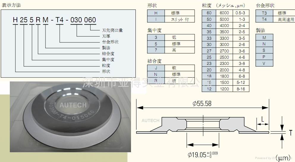 SUN旭輪轂型電鍍刀片 ASAHI DICING BLADE 3
