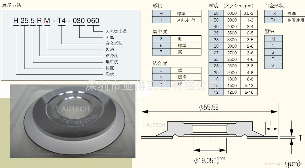 SUN旭轮毂型电镀刀片 ASAHI DICING BLADE 3