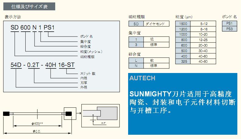 ASAHI带钢芯类型刀片(SUNMIGHTY) 3