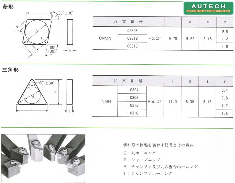东京ダイヤモンド工具制作所 TOKYO DIAMOND TOOLS MFG.CO.,LTD.
