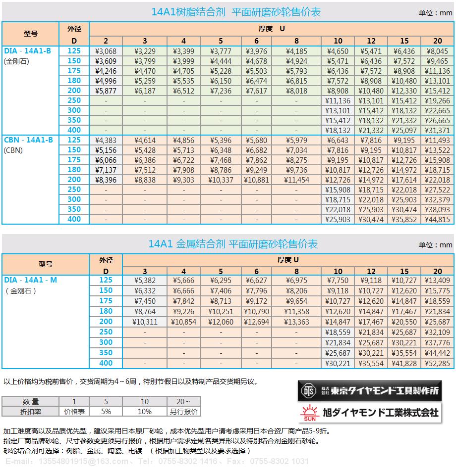 日本原厂14A1金属结合剂金刚石砂轮DTS METAL BOND DIAMOND WHEELS