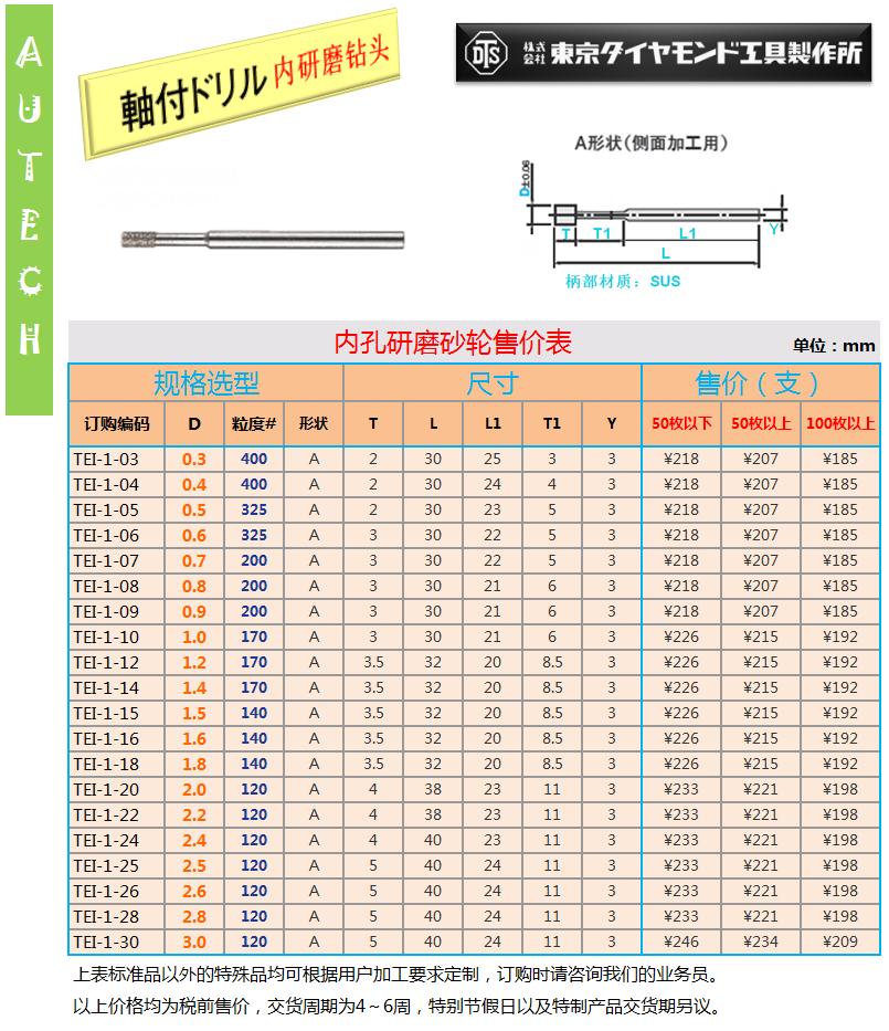 東京ダイヤモンド工具製作所 日本 ダイヤモンド及CBN電着軸付ホイール