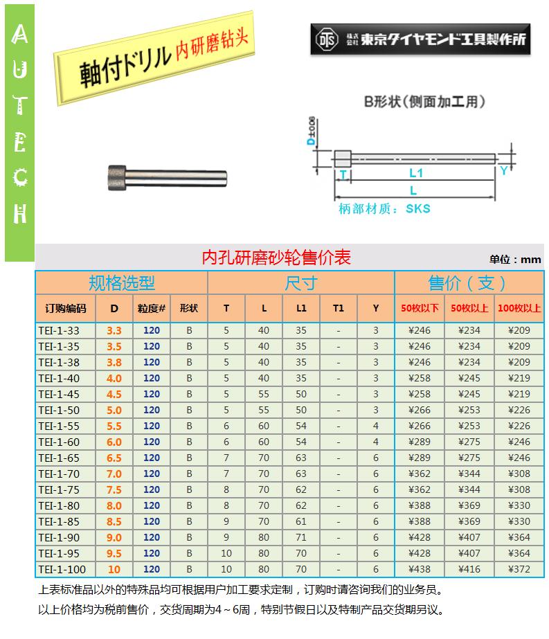 日本东京金刚石工具制作所 CBN & 金刚石电镀内孔研磨钻头
