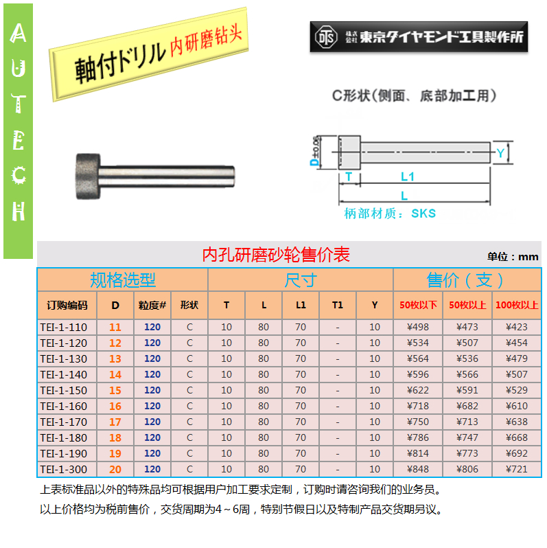 TOKYODIAMOND TOOLS MFG.Co.,LTD. CBN Diamond Doril