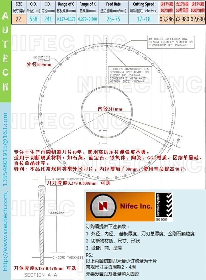 USA_Nifec Inc._22inch_559mmO.D._203mmI.D. BLADE