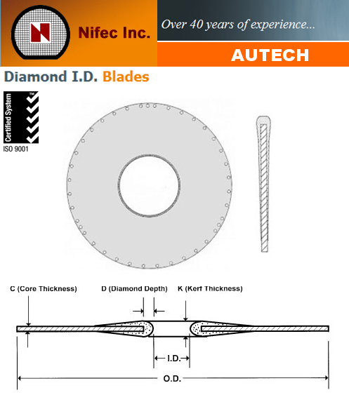 美国Nifec公司34英寸860*381mm内圆切割刀片 1