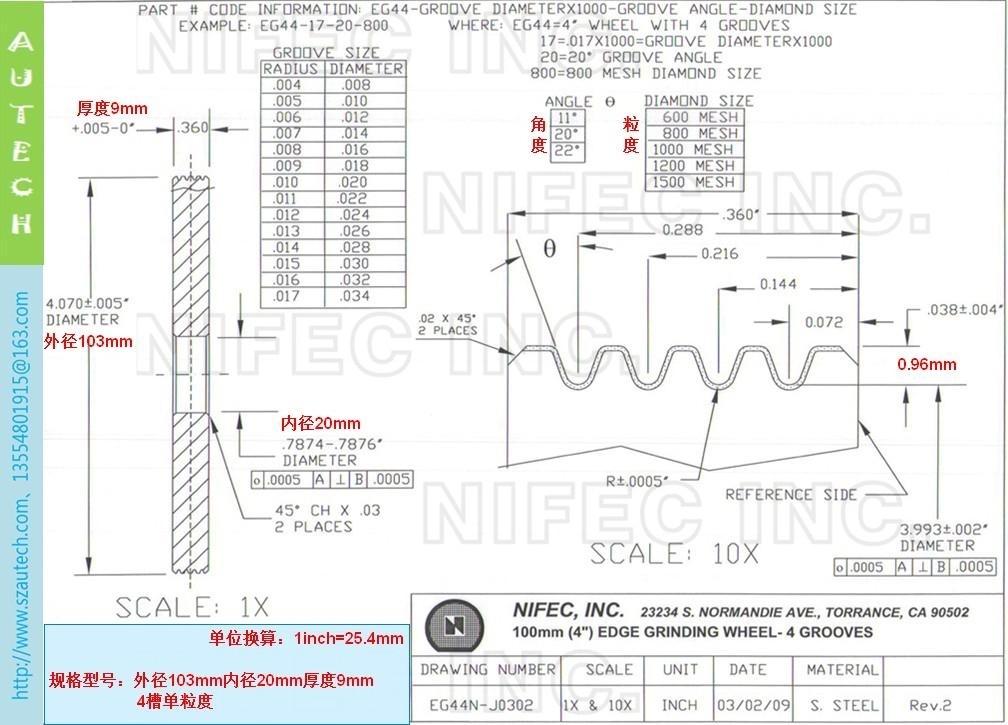 美国Nifec公司102mmO.D.4槽单粒度金属结合剂倒角砂轮