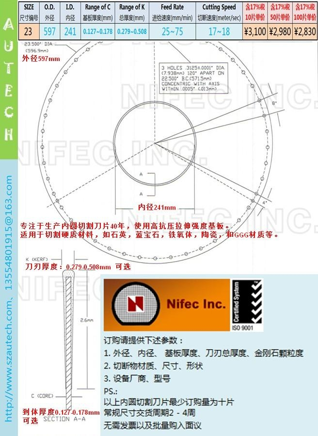 美國Nifec公司23英吋597*241mm內圓切割刀片 2