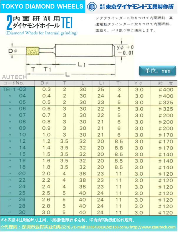 DTS轴付きホイール 东京钻石内研磨工具、TOKYO DIA 2