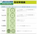日本东京钻石树脂结合剂、金属结合剂切割刀轮DTS Blade 2