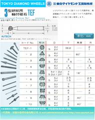 日本東京鑽石工具製作所磨頭DTS DIAMOND WHEEL
