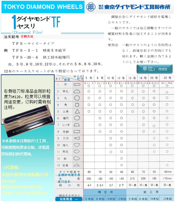 日本東京鑽石工具製作所磨頭DTS DIAMOND WHEEL 2