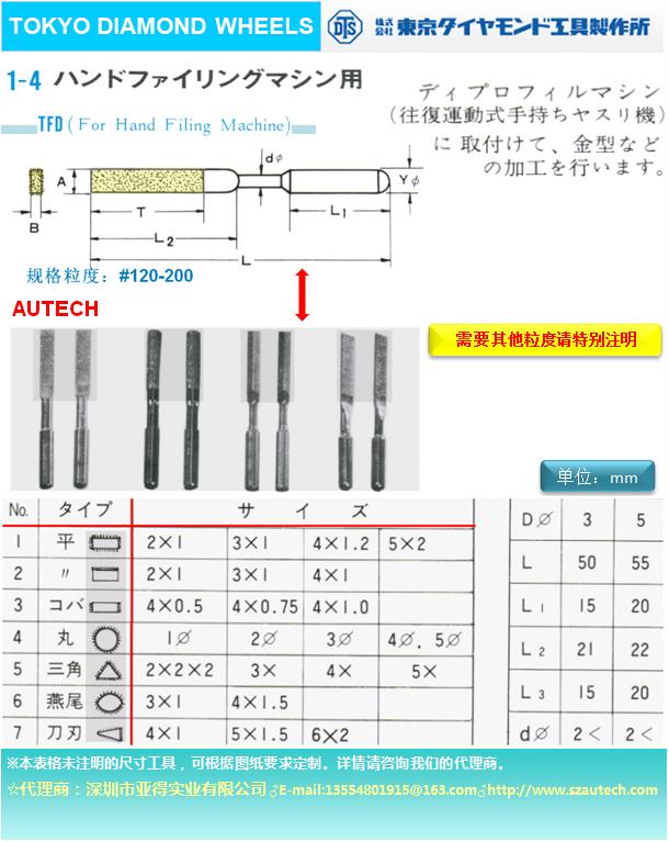 日本東京鑽石工具製作所磨頭DTS DIAMOND WHEEL 5
