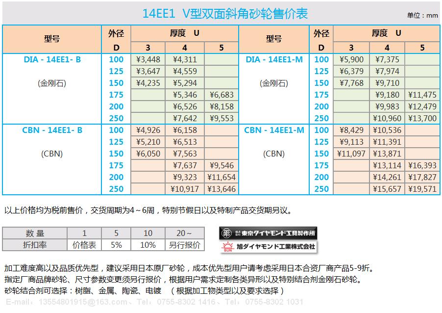 日本原廠14EE1金屬結合劑金剛石砂輪DTS METAL BOND DIAMOND WHEELS
