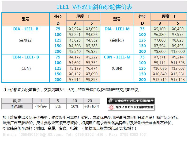 日本原厂1EE1金属结合剂金刚石砂轮DTS METAL BOND DIAMOND WHEELS