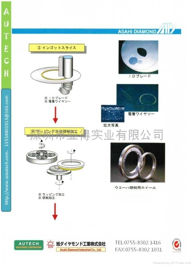半导体制造流程 ASAHI DIAMOND WHEEL