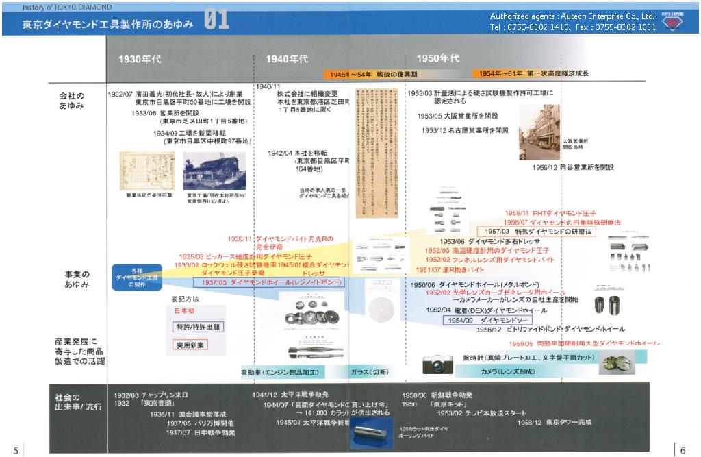 ★东京钻石80周年纪念特刊 . 发展历史 . 请点击放大浏览此页★