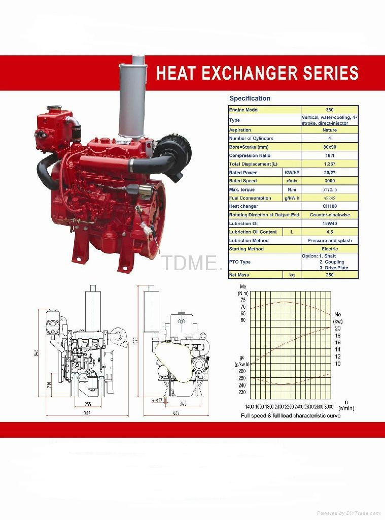 Heat Exchanger  Series Diesel Engine for Fire Pump Station 1
