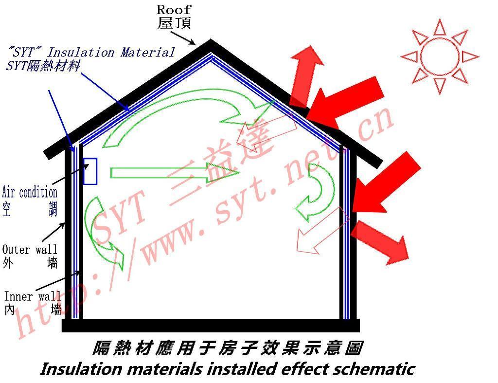 双面纯铝气泡隔热保温材料 3