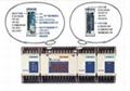 豐煒PLC VB1-32MT-