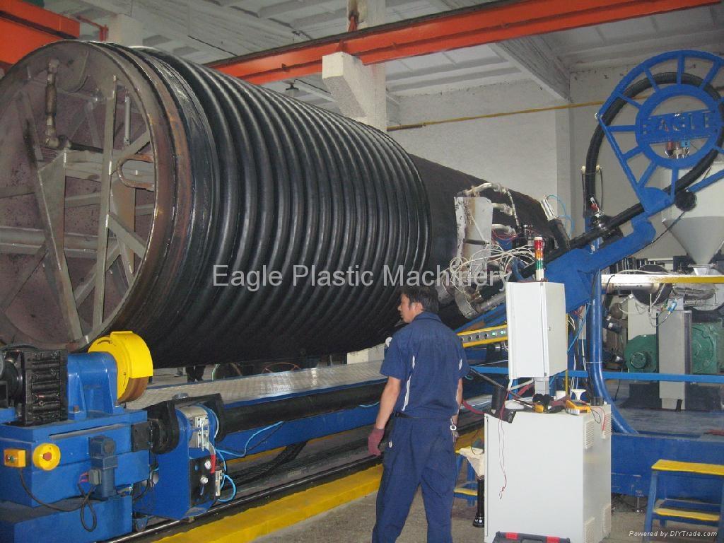 Krah Profiled Pipes Machine Psw 3000 China Manufacturer