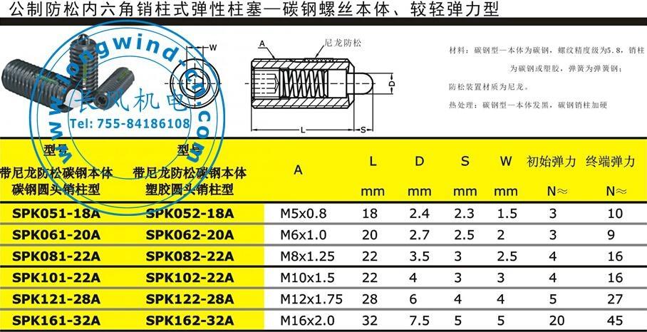 公制防松内六角销柱式弹性柱塞 6